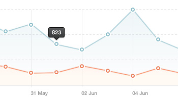 Clean & Simple Line Chart (PSD)